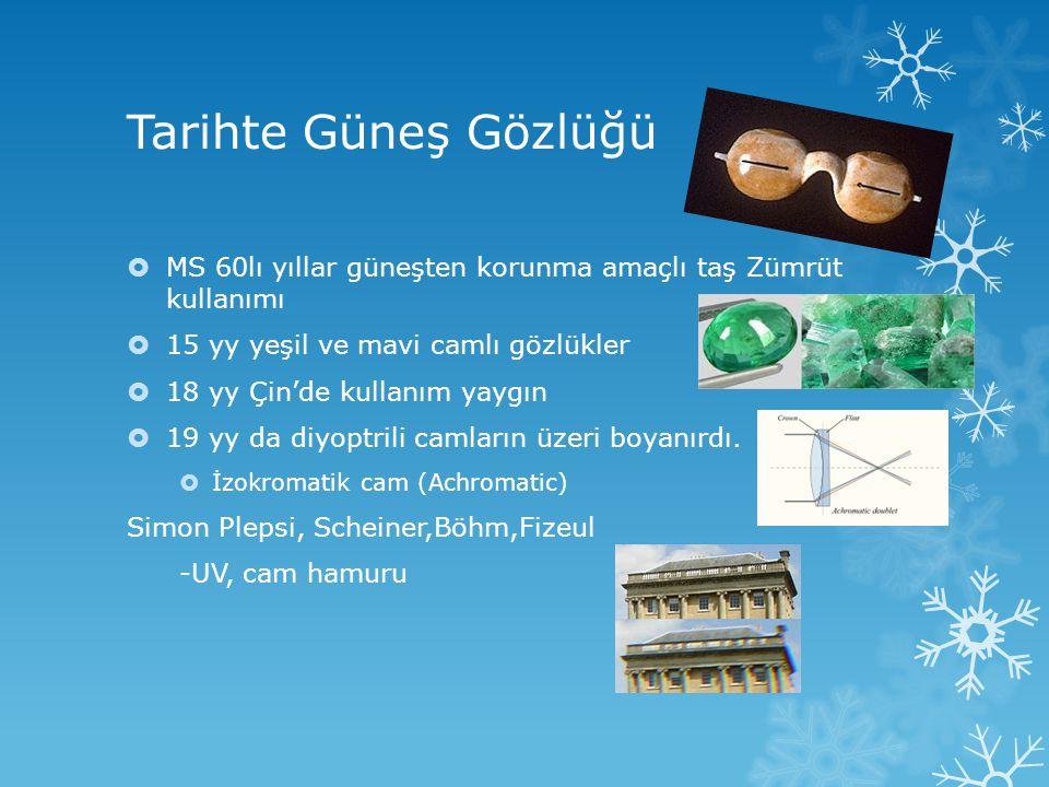 Tarihte Güneş Gözlüğü MS 60lı yıllar güneşten korunma amaçlı taş Zümrüt kullanımı. 15 yy yeşil ve mavi camlı gözlükler.