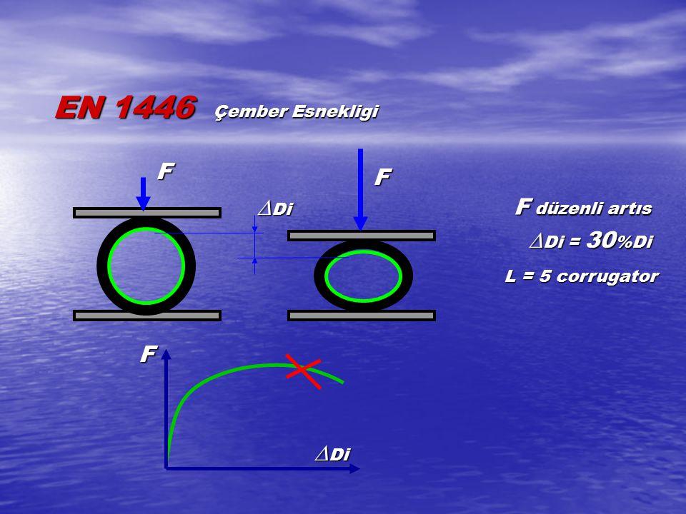 EN 1446 F F Di F düzenli artıs Di = 30%Di F Di Çember Esnekligi