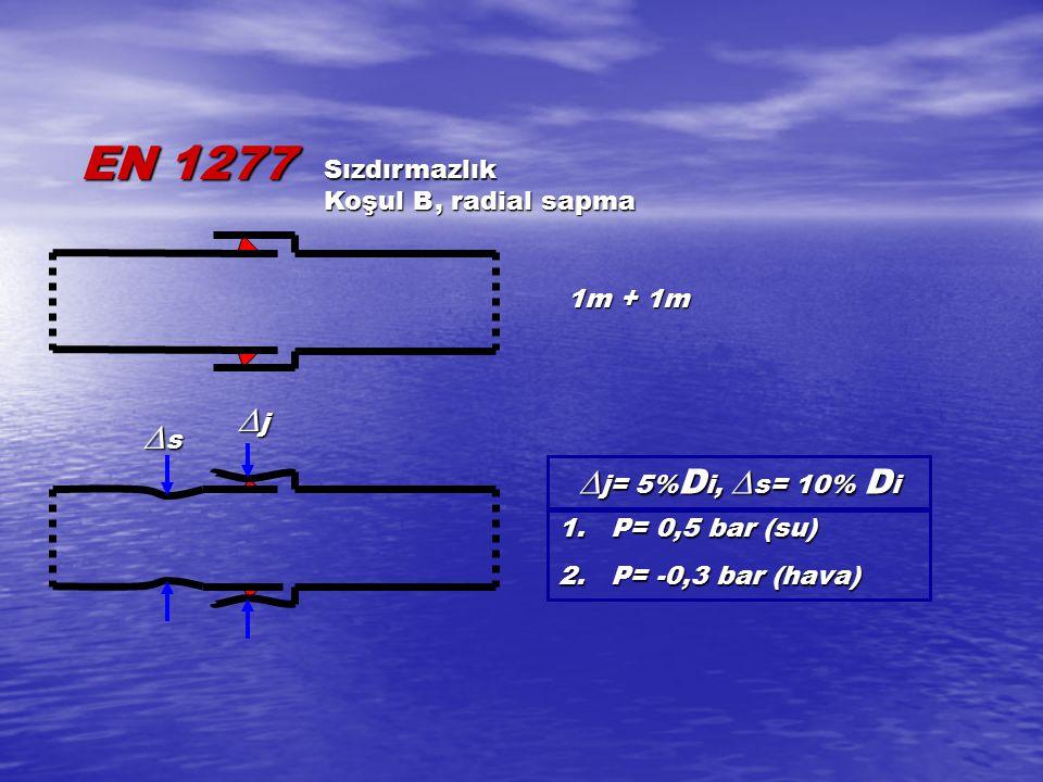 EN 1277 j s j= 5%Di, s= 10% Di Sızdırmazlık Koşul B, radial sapma