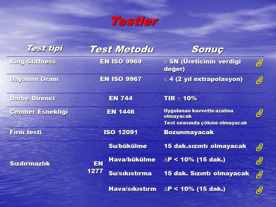 Testler Test Metodu Sonuç Test tipi G Ring Stiffness EN ISO 9969