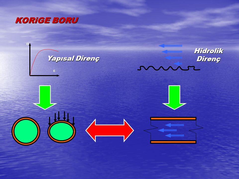 KORiGE BORU   Hidrolik Direnç Yapısal Direnç