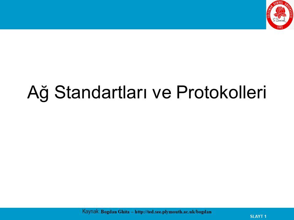 Ağ Standartları ve Protokolleri