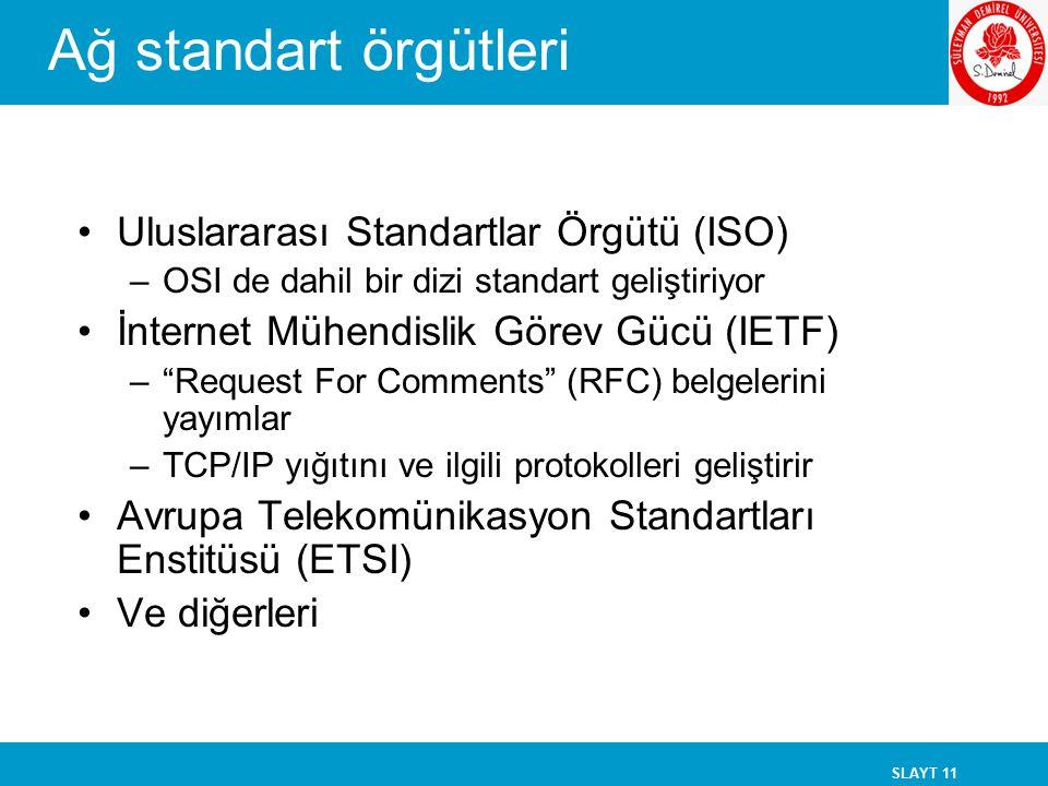 Ağ standart örgütleri Uluslararası Standartlar Örgütü (ISO)