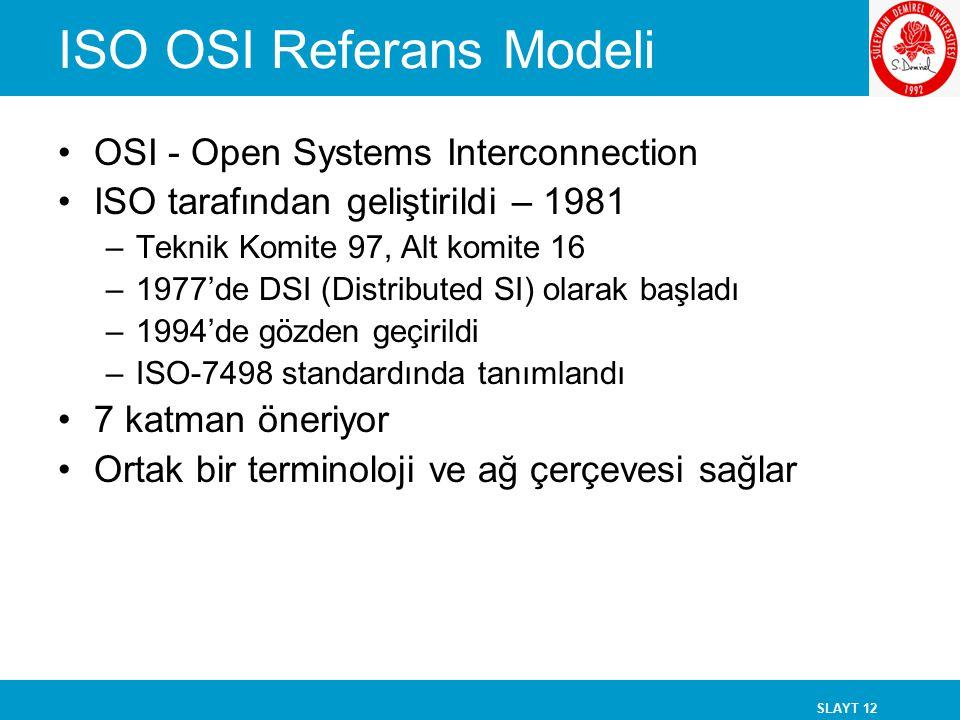 ISO OSI Referans Modeli