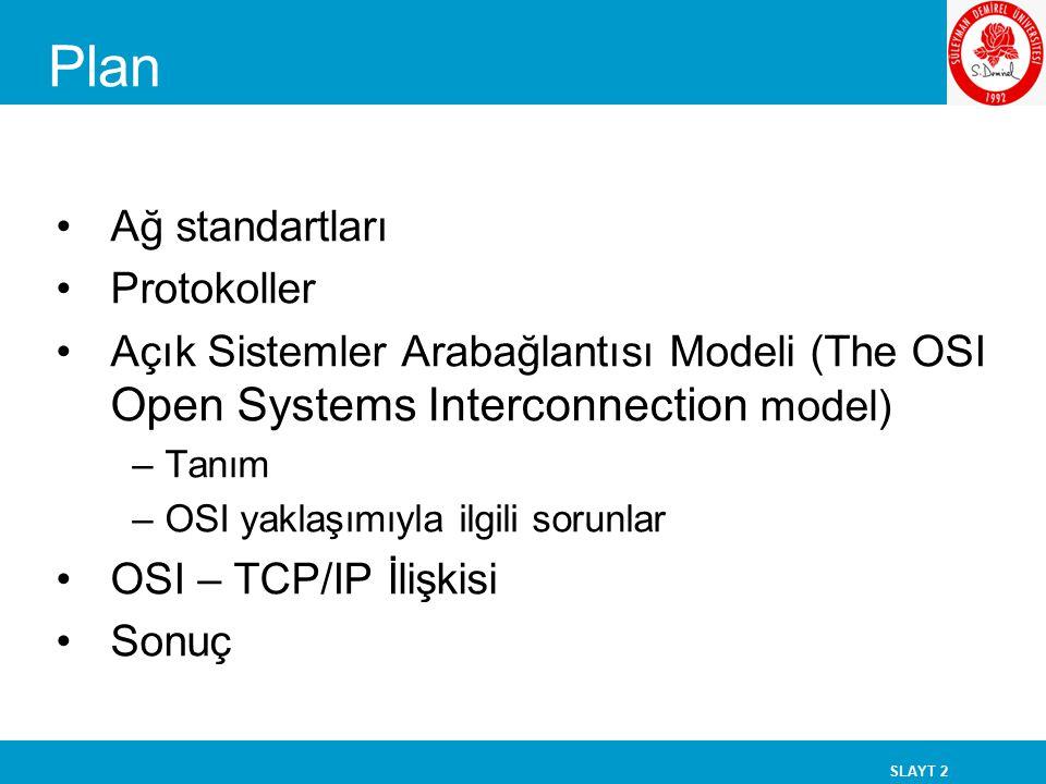 Plan Ağ standartları Protokoller