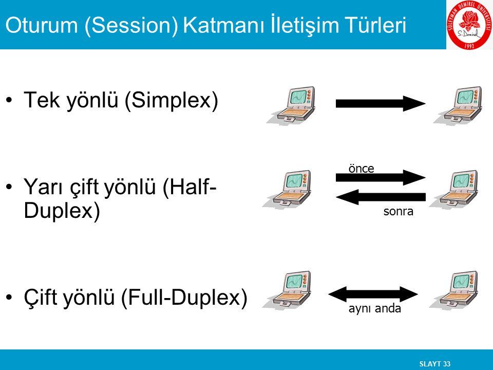Oturum (Session) Katmanı İletişim Türleri