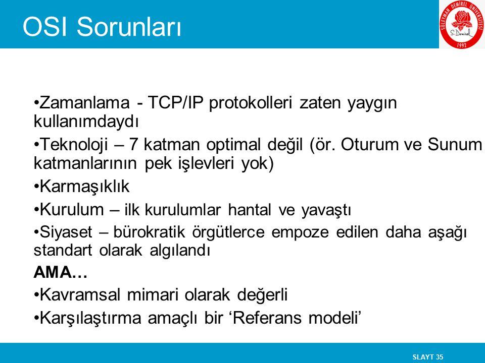 OSI Sorunları Zamanlama - TCP/IP protokolleri zaten yaygın kullanımdaydı.