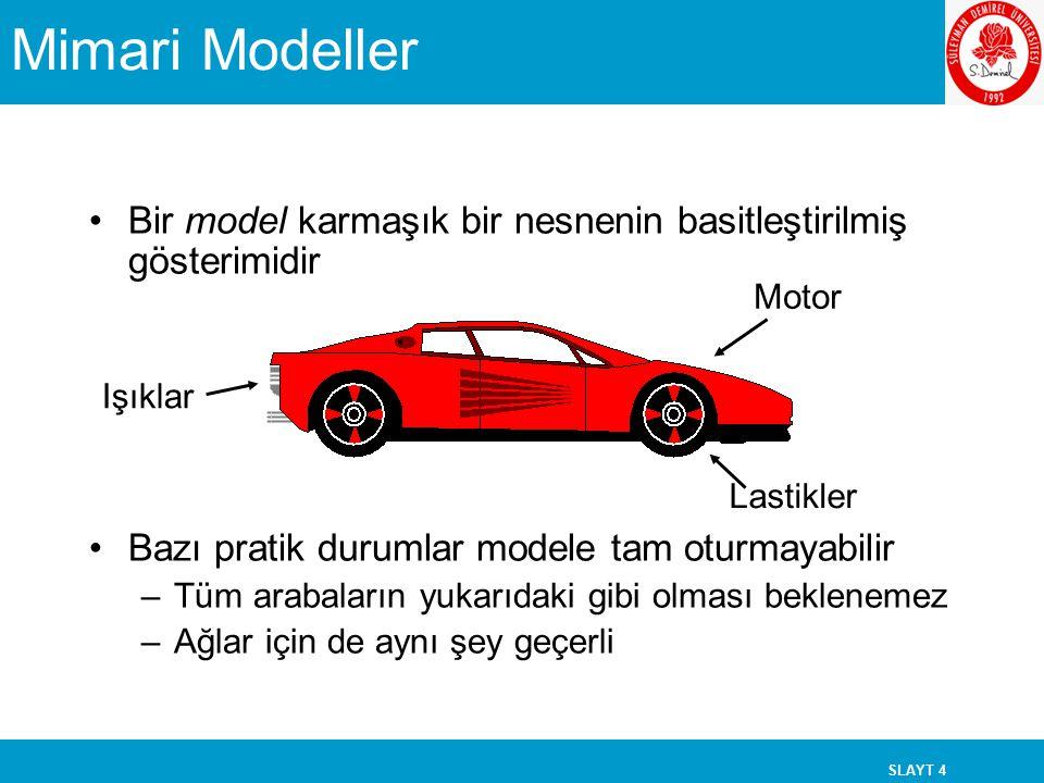 Mimari Modeller Bir model karmaşık bir nesnenin basitleştirilmiş gösterimidir. Bazı pratik durumlar modele tam oturmayabilir.