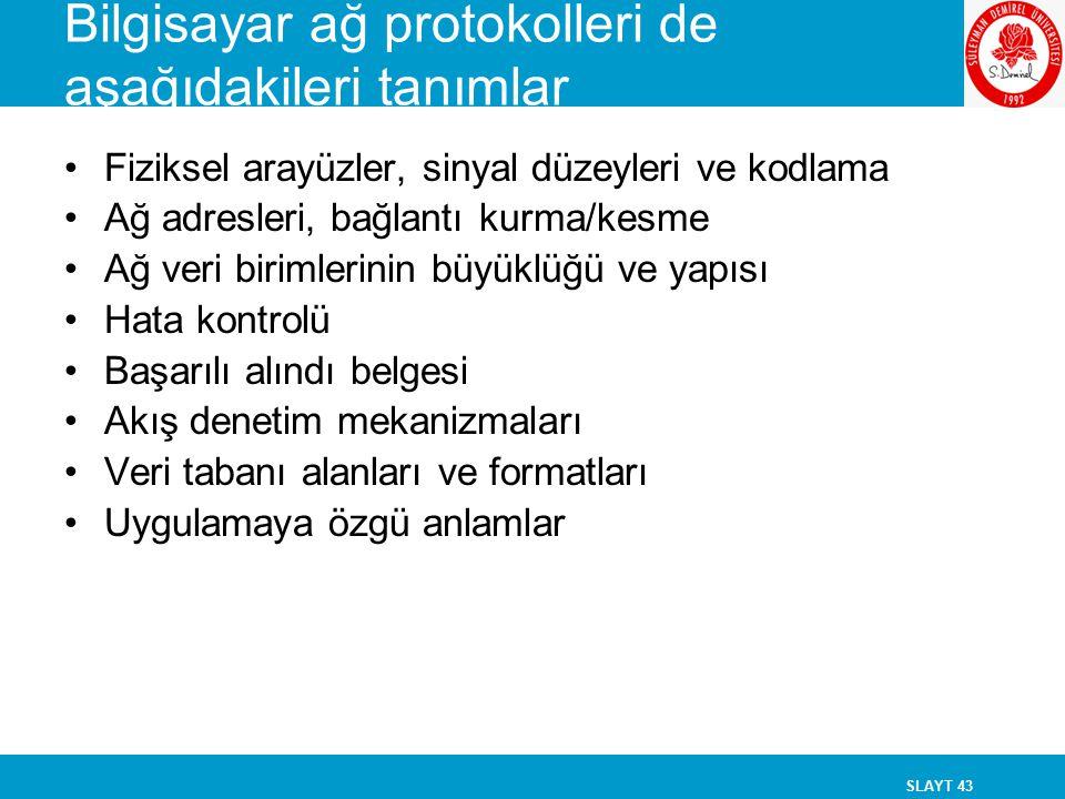 Bilgisayar ağ protokolleri de aşağıdakileri tanımlar
