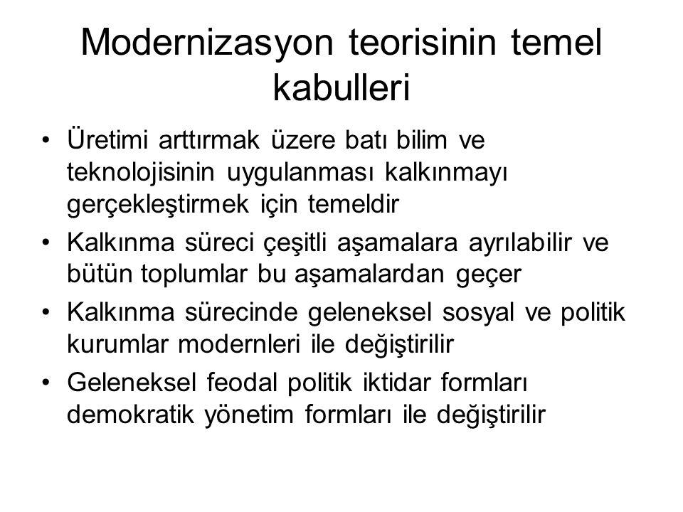 Modernizasyon teorisinin temel kabulleri