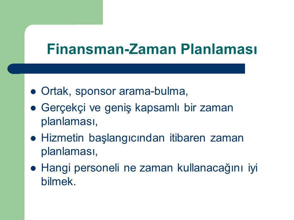 Finansman-Zaman Planlaması