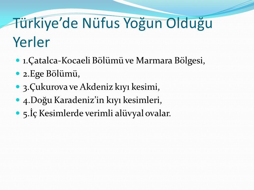 Türkiye'de Nüfus Yoğun Olduğu Yerler