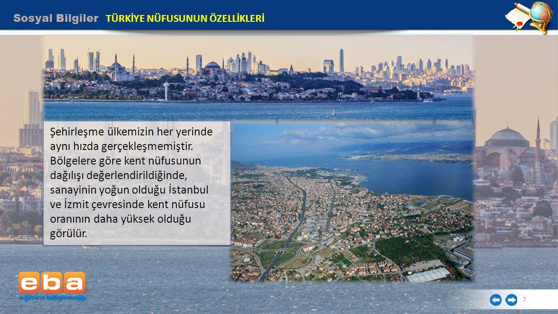 ve İzmit çevresinde kent nüfusu oranının daha yüksek olduğu görülür.