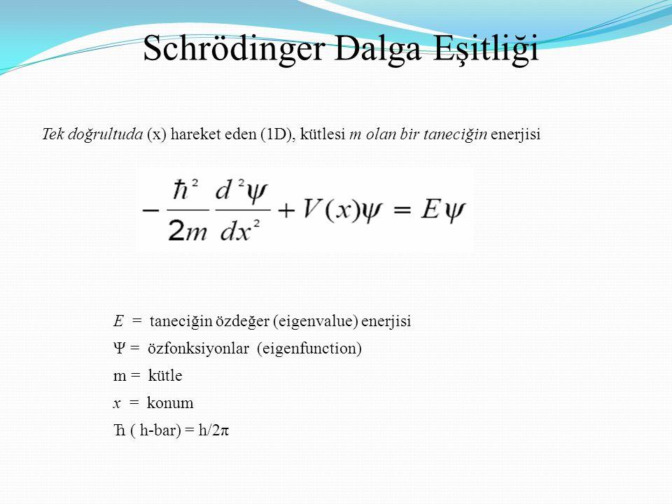 Schrödinger Dalga Eşitliği