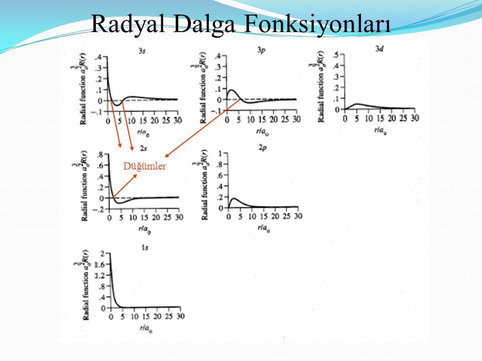 Radyal Dalga Fonksiyonları