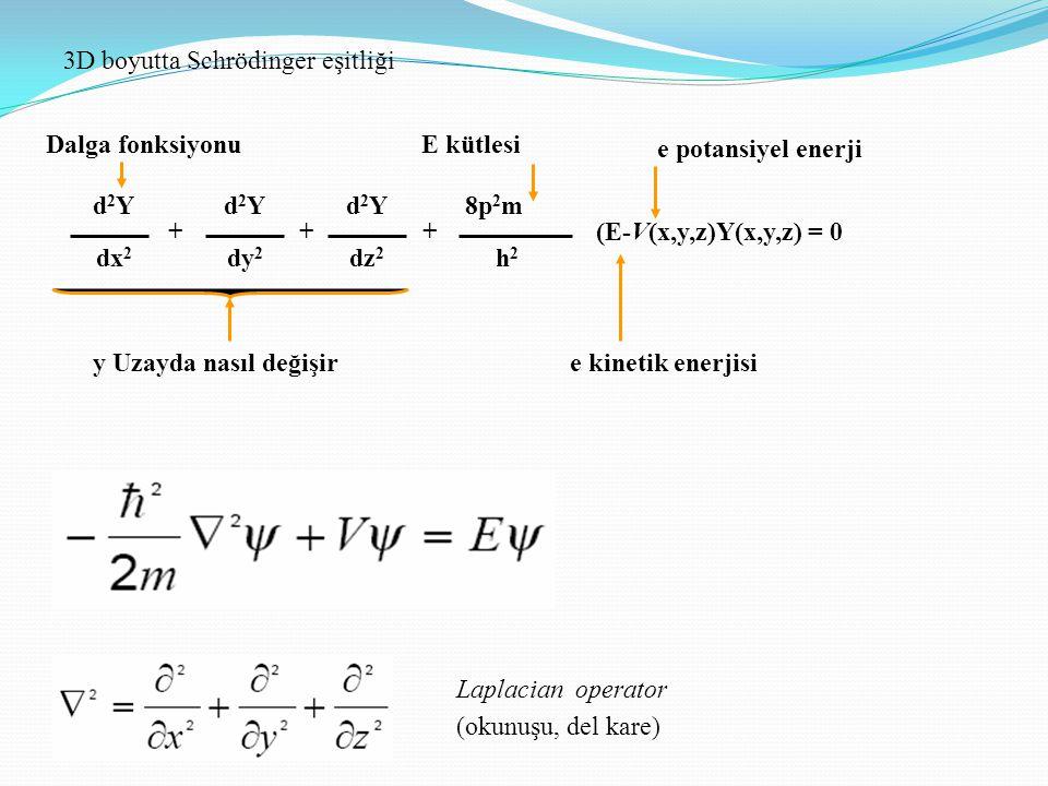 3D boyutta Schrödinger eşitliği
