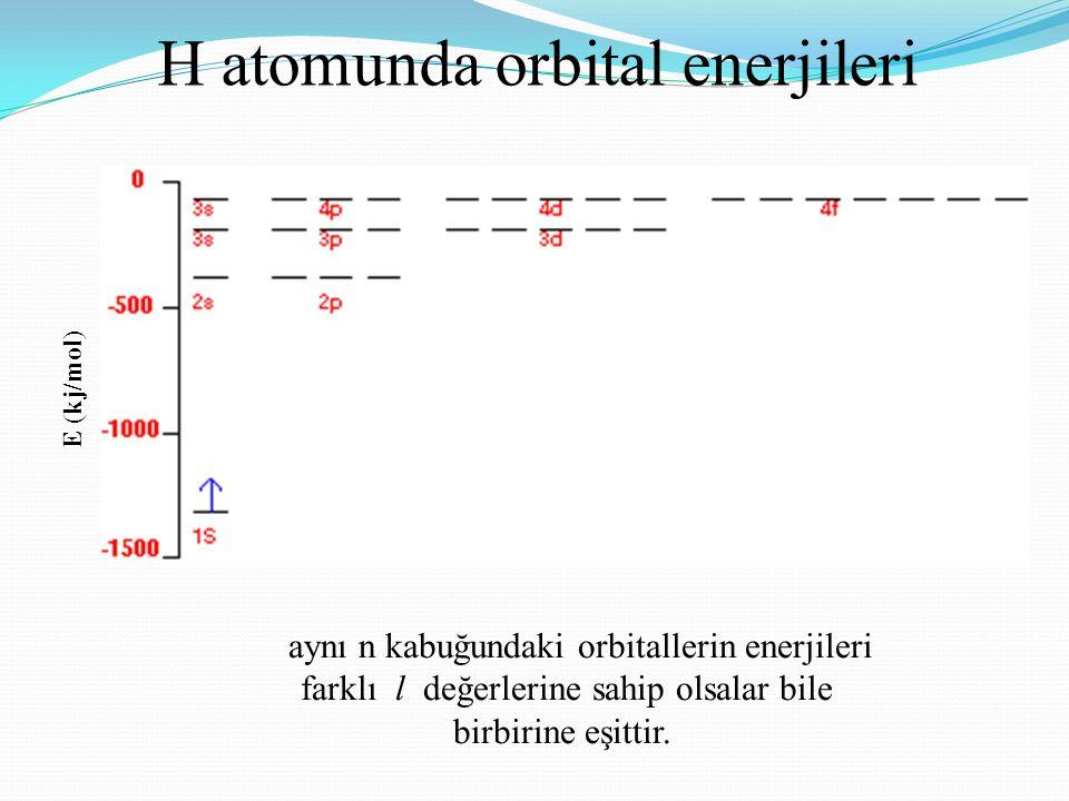 H atomunda orbital enerjileri