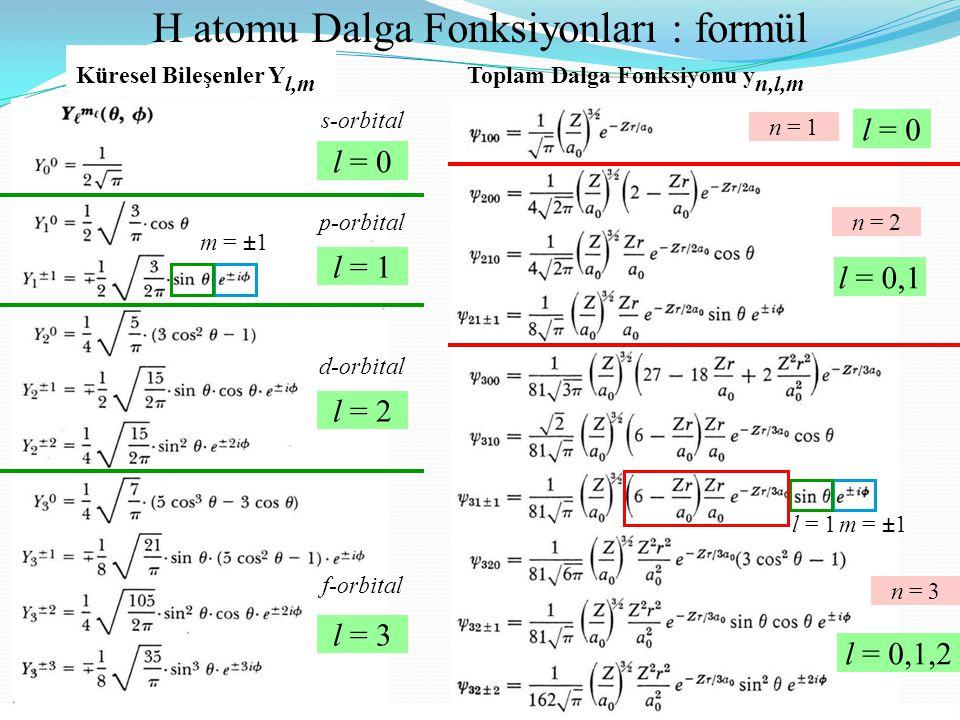 H atomu Dalga Fonksiyonları : formül