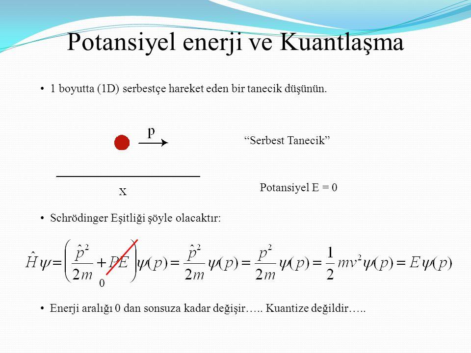 Potansiyel enerji ve Kuantlaşma