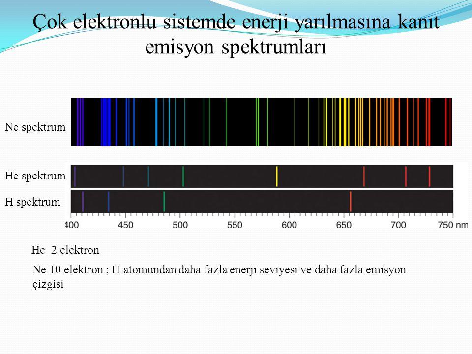 Çok elektronlu sistemde enerji yarılmasına kanıt emisyon spektrumları