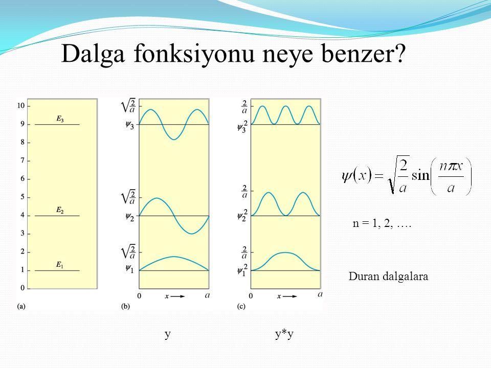 Dalga fonksiyonu neye benzer