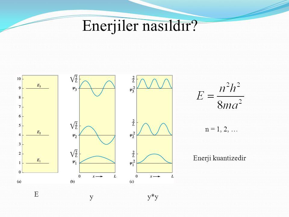 Enerjiler nasıldır n = 1, 2, … Enerji kuantizedir E y y*y