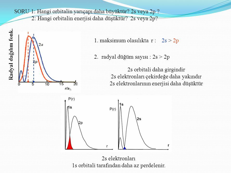 SORU 1: Hangi orbitalin yarıçapı daha büyüktür 2s veya 2p