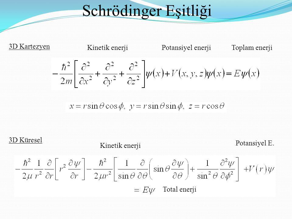 Schrödinger Eşitliği 3D Kartezyen Kinetik enerji Potansiyel enerji