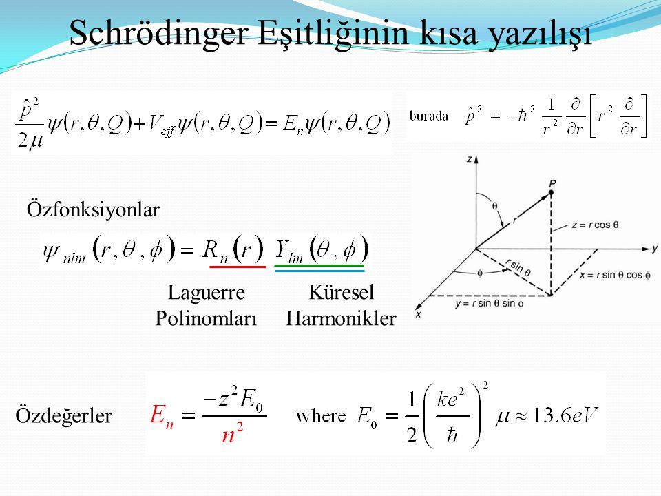 Schrödinger Eşitliğinin kısa yazılışı