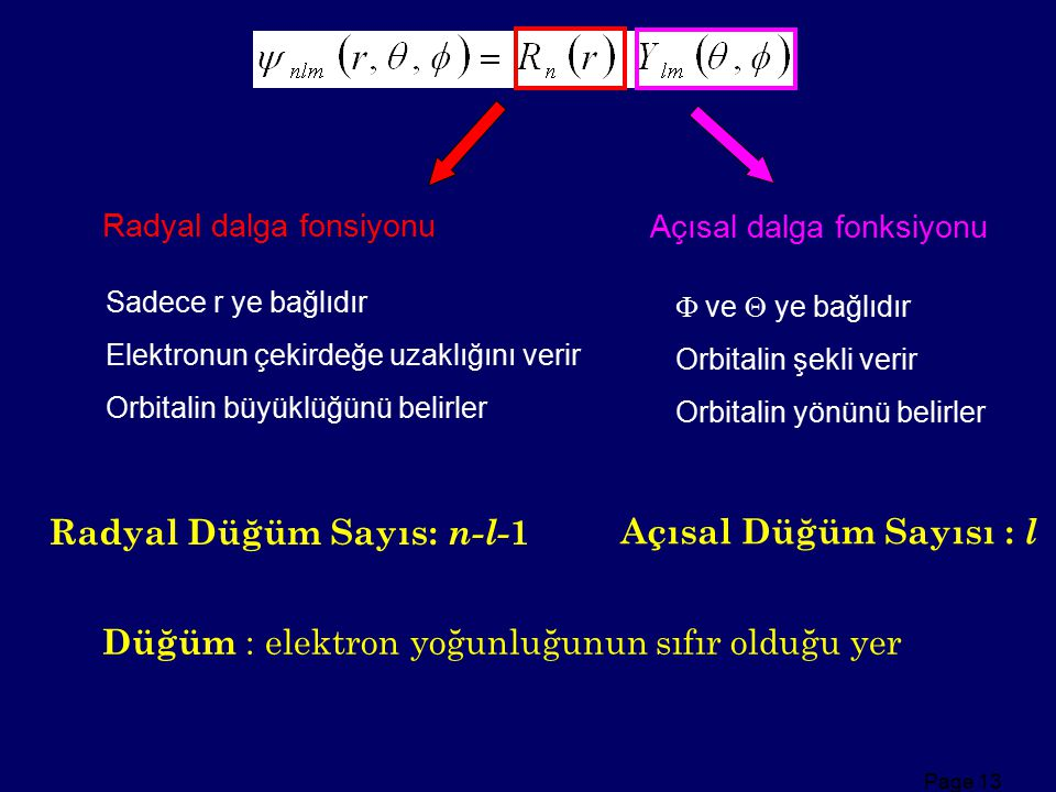 Radyal Düğüm Sayıs: n-l-1 Açısal Düğüm Sayısı : l