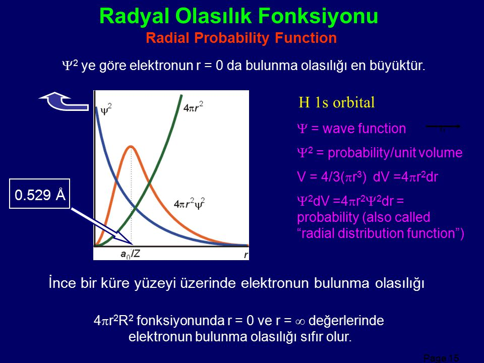 Radyal Olasılık Fonksiyonu Radial Probability Function
