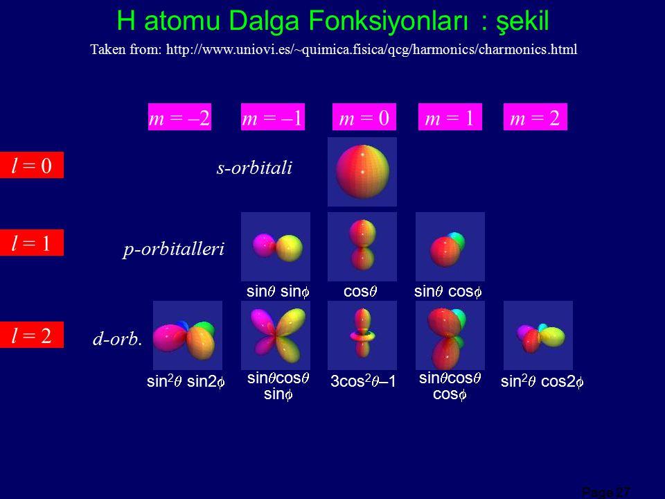 H atomu Dalga Fonksiyonları : şekil