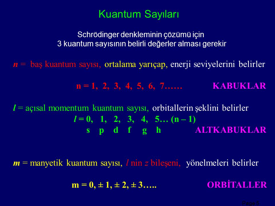 Kuantum Sayıları Schrödinger denkleminin çözümü için. 3 kuantum sayısının belirli değerler alması gerekir.