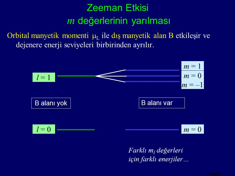 Zeeman Etkisi m değerlerinin yarılması