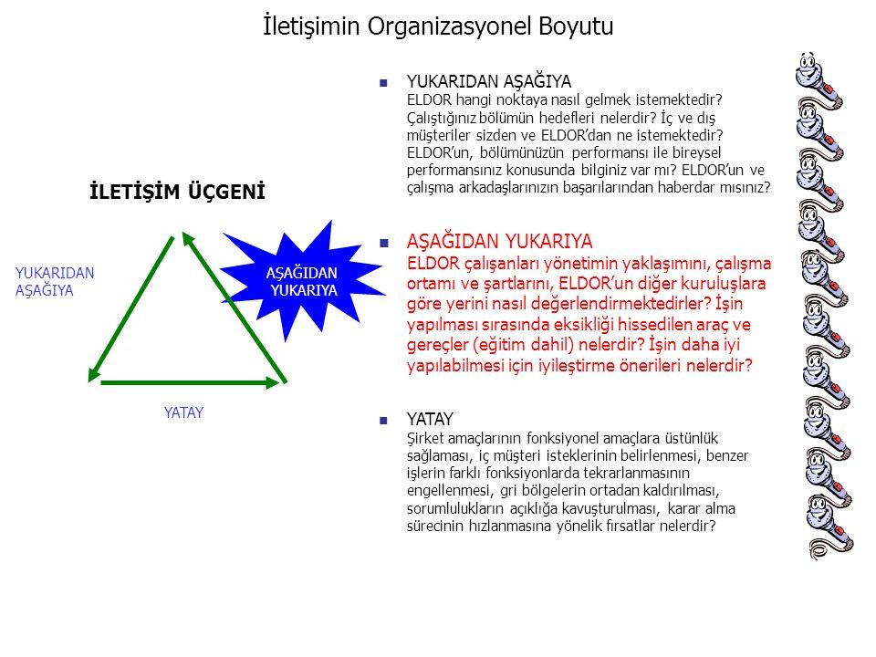 İletişimin Organizasyonel Boyutu