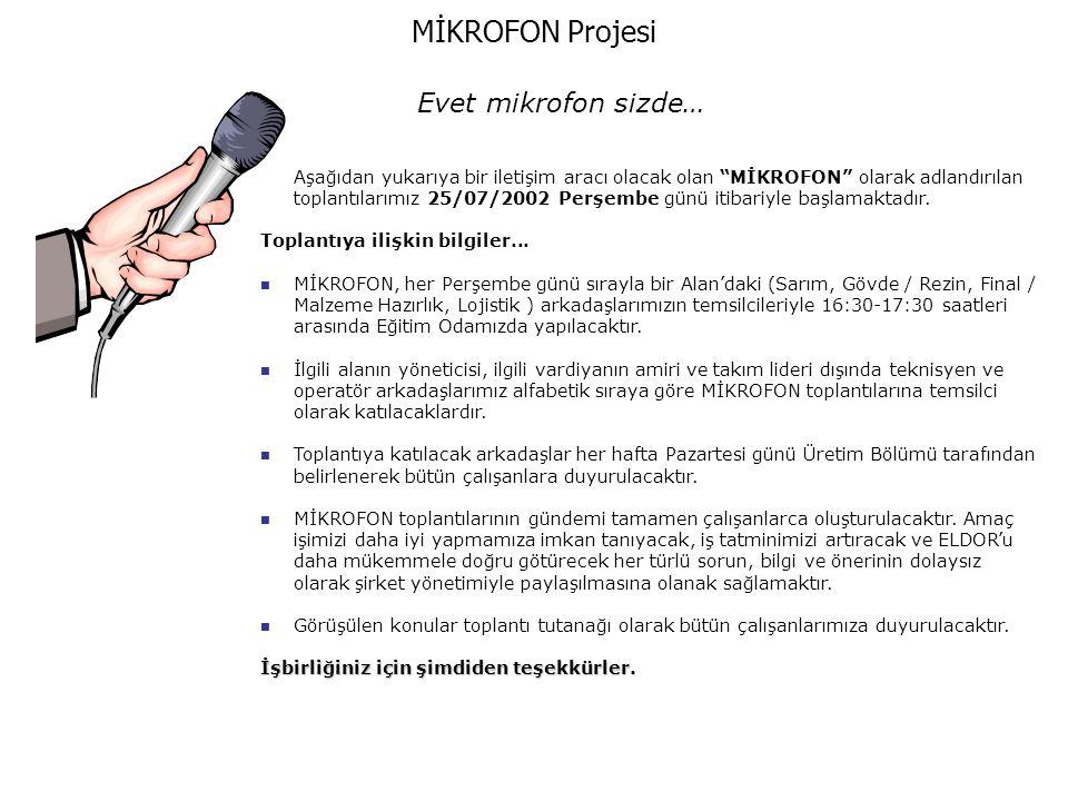 MİKROFON Projesi Evet mikrofon sizde…