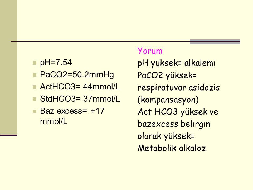pH=7.54 PaCO2=50.2mmHg. ActHCO3= 44mmol/L. StdHCO3= 37mmol/L. Baz excess= +17 mmol/L. Yorum. pH yüksek= alkalemi.