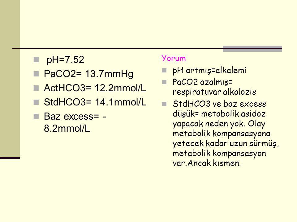 pH=7.52 PaCO2= 13.7mmHg ActHCO3= 12.2mmol/L StdHCO3= 14.1mmol/L
