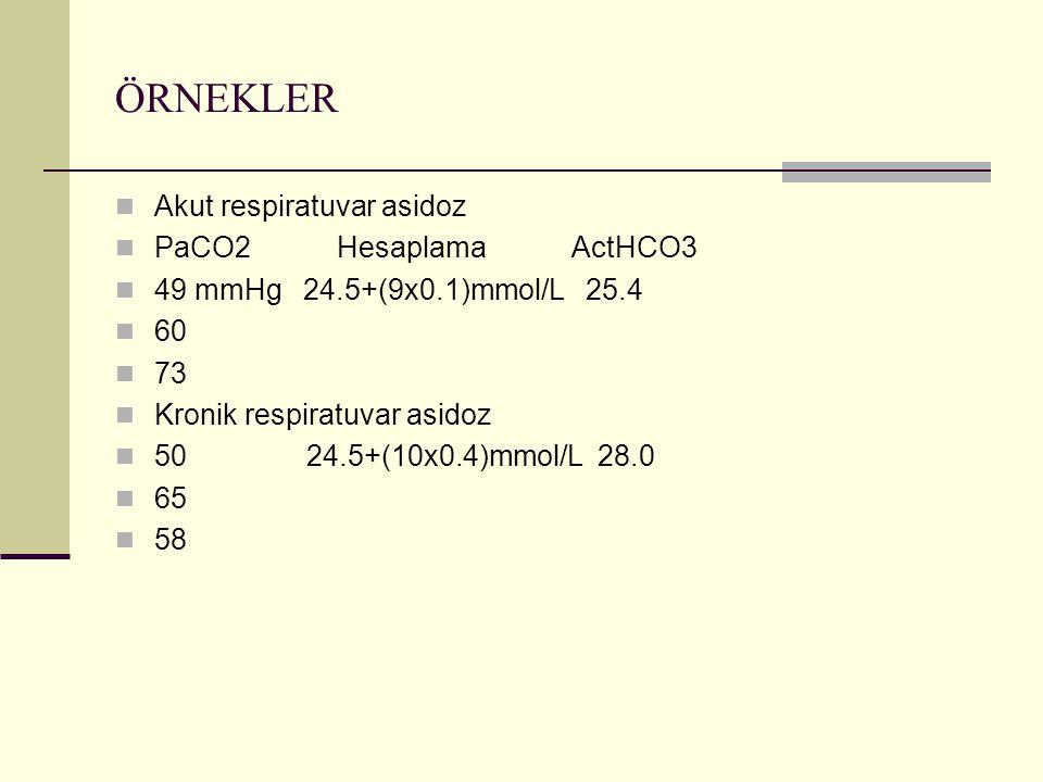 ÖRNEKLER Akut respiratuvar asidoz PaCO2 Hesaplama ActHCO3