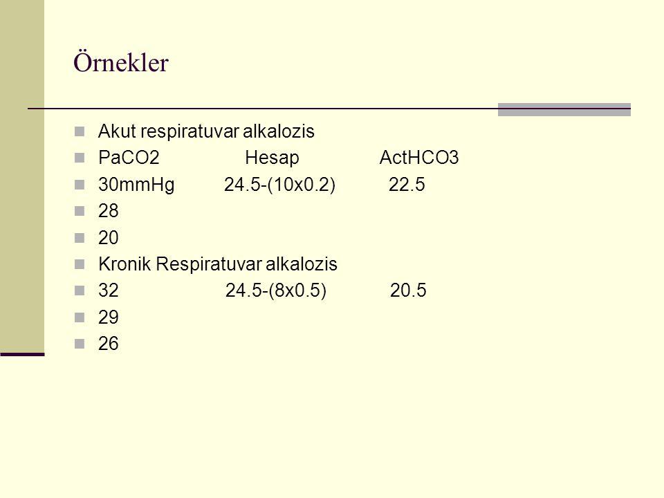 Örnekler Akut respiratuvar alkalozis PaCO2 Hesap ActHCO3