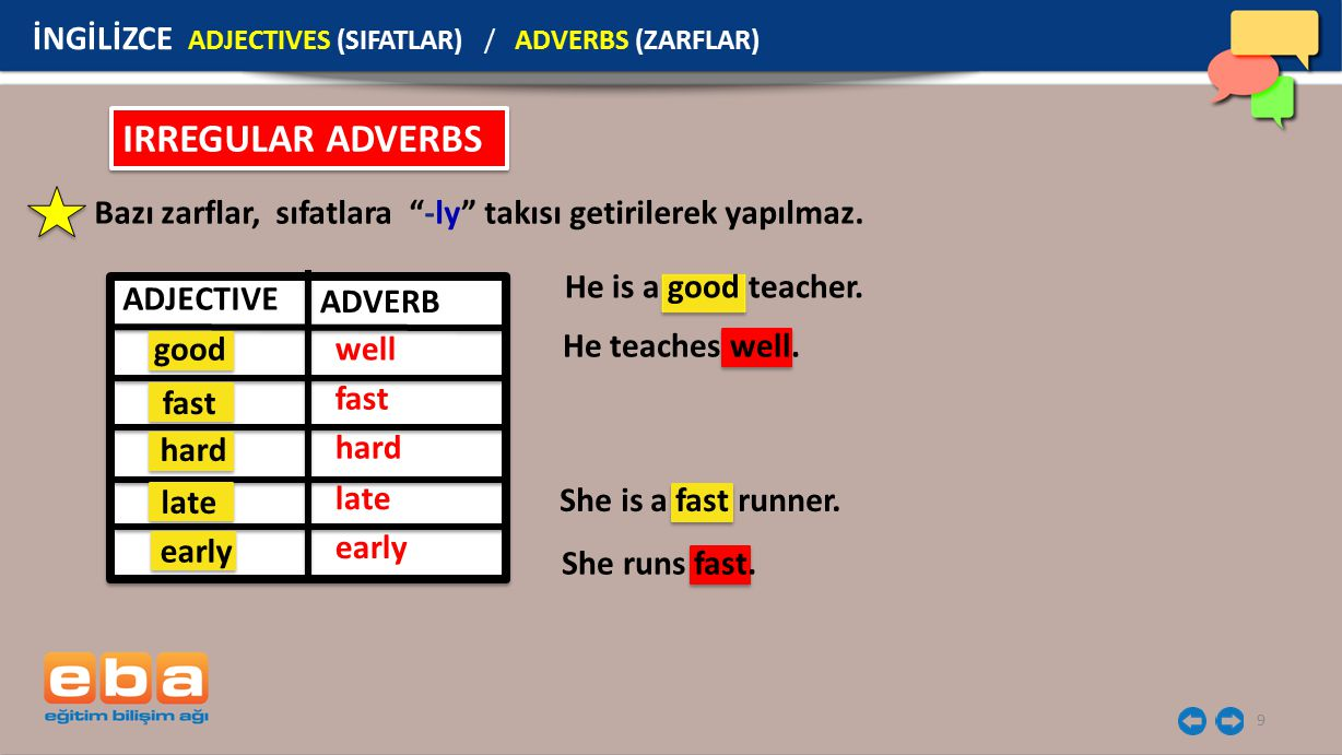 IRREGULAR ADVERBS İNGİLİZCE ADJECTIVES (SIFATLAR) / ADVERBS (ZARFLAR)