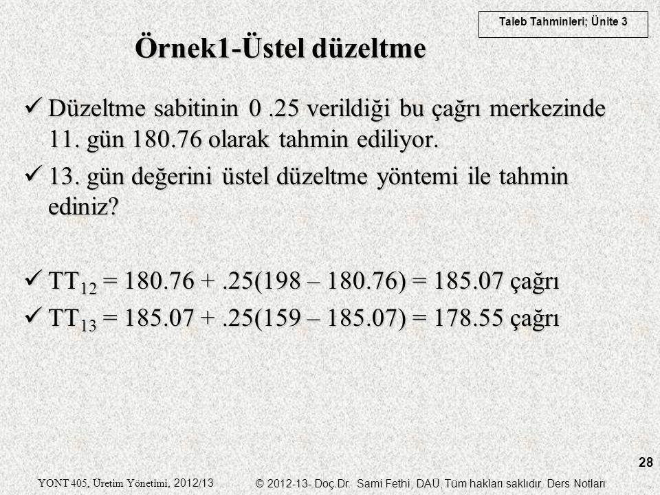 Örnek1-Üstel düzeltme Düzeltme sabitinin 0 .25 verildiği bu çağrı merkezinde 11. gün 180.76 olarak tahmin ediliyor.
