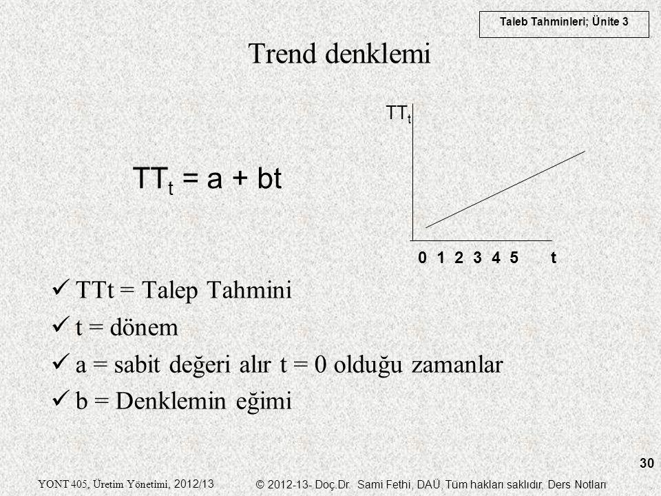 Trend denklemi TTt = a + bt TTt = Talep Tahmini t = dönem