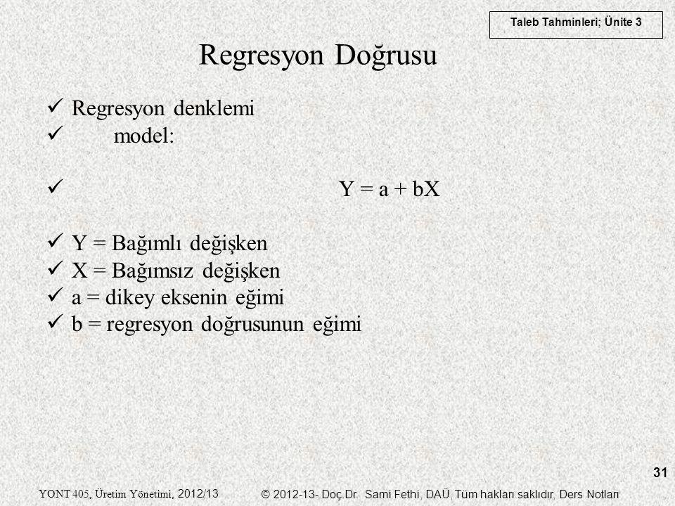 Regresyon Doğrusu Regresyon denklemi model: Y = a + bX