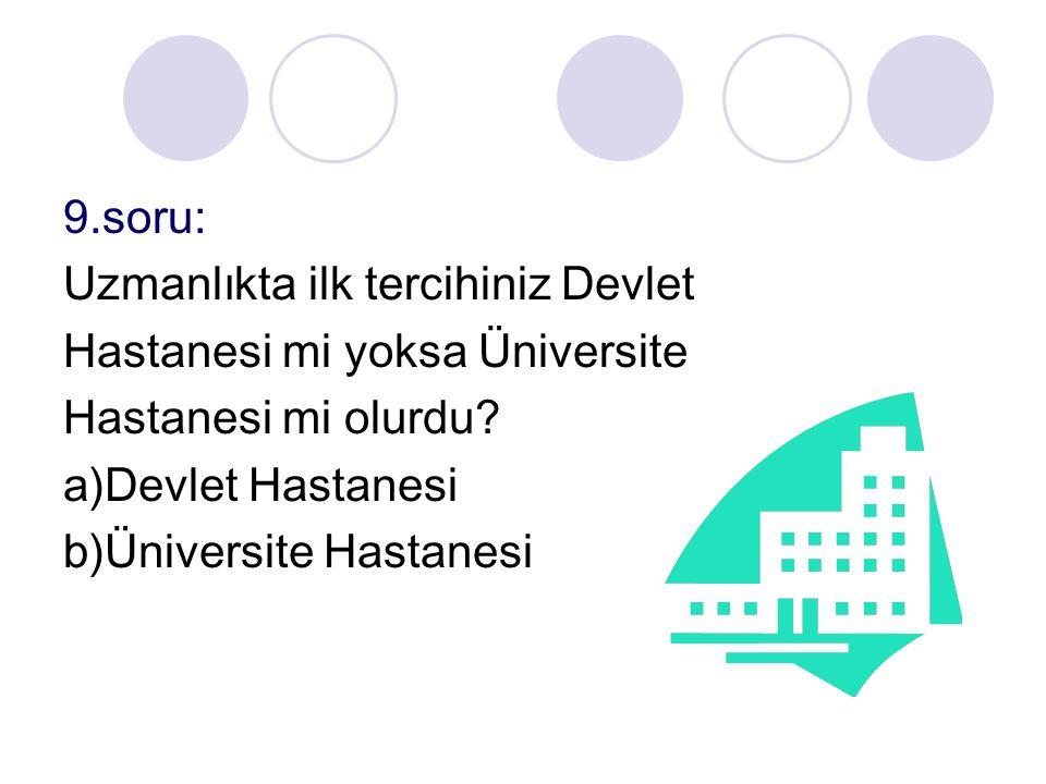 9.soru: Uzmanlıkta ilk tercihiniz Devlet. Hastanesi mi yoksa Üniversite. Hastanesi mi olurdu a)Devlet Hastanesi.