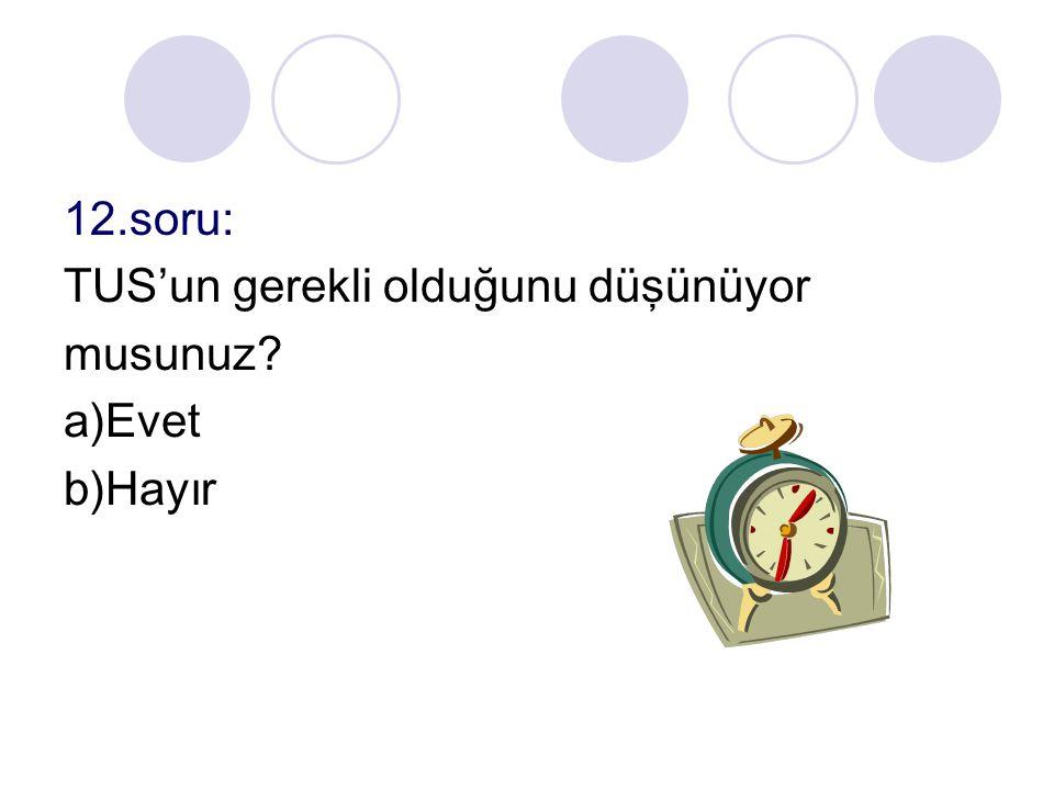 12.soru: TUS'un gerekli olduğunu düşünüyor musunuz a)Evet b)Hayır