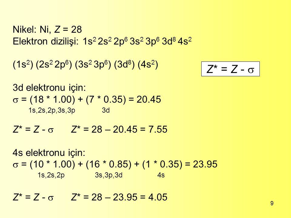 Nikel: Ni, Z = 28 Elektron dizilişi: 1s2 2s2 2p6 3s2 3p6 3d8 4s2. (1s2) (2s2 2p6) (3s2 3p6) (3d8) (4s2)