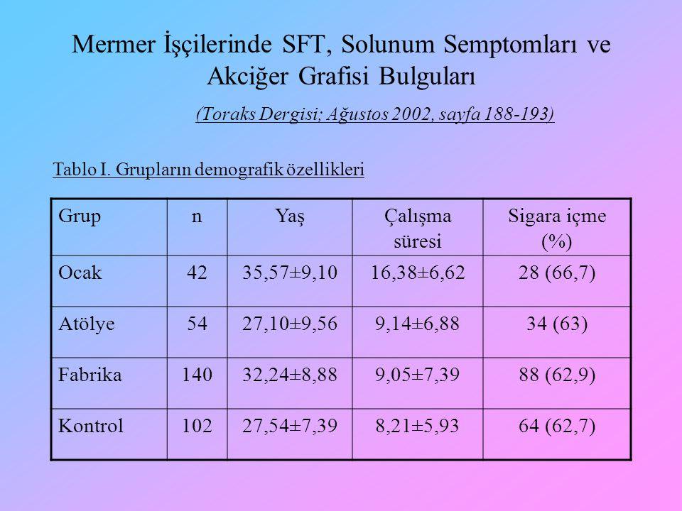 Mermer İşçilerinde SFT, Solunum Semptomları ve Akciğer Grafisi Bulguları (Toraks Dergisi; Ağustos 2002, sayfa 188-193)