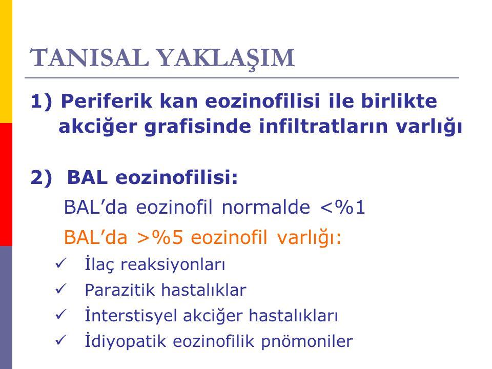 TANISAL YAKLAŞIM 1) Periferik kan eozinofilisi ile birlikte akciğer grafisinde infiltratların varlığı.