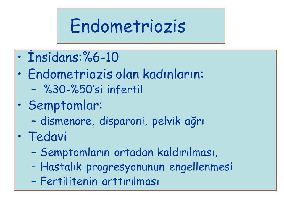 Endometriozis İnsidans:%6-10 Endometriozis olan kadınların: